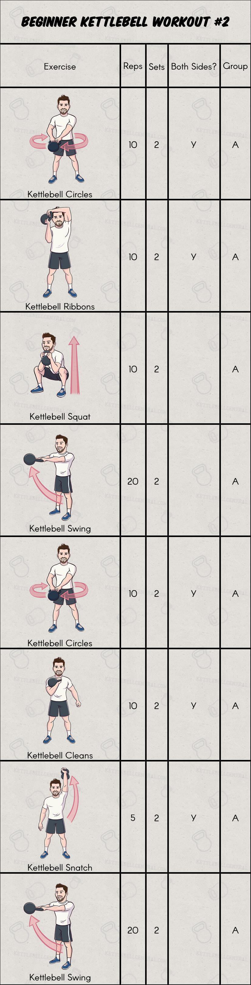 kettlebell workout for beginners pdf